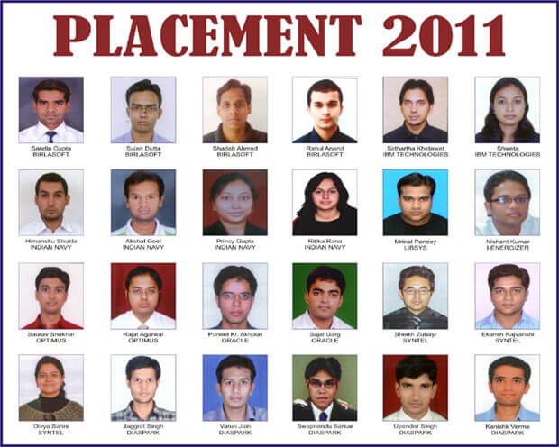 2011-placements